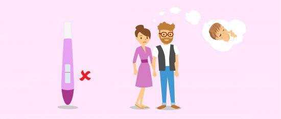 Infertilidad en la pareja